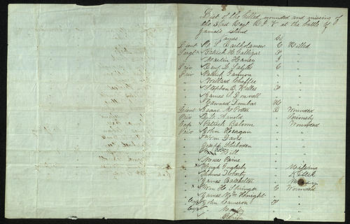 List of Killed, Wounded, Missing of the 3rd Regt R.I.V. at the Battle of Jones Island